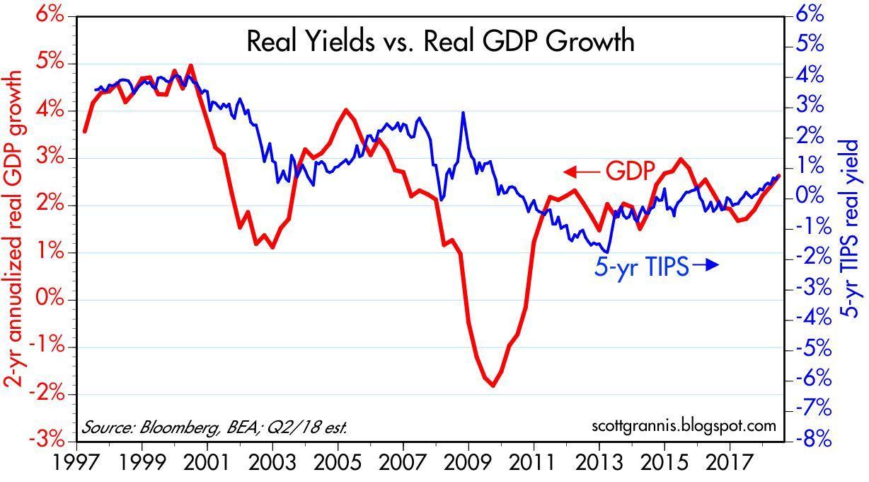 The Fed Hasnt Yet Begun To Tighten Seeking Alpha