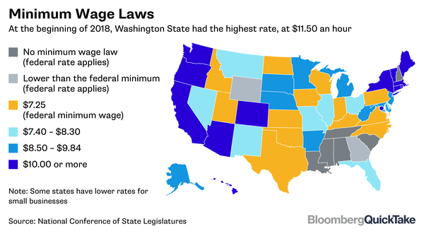 Image result for minimum wages