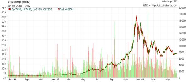 BitcoinIndex.png