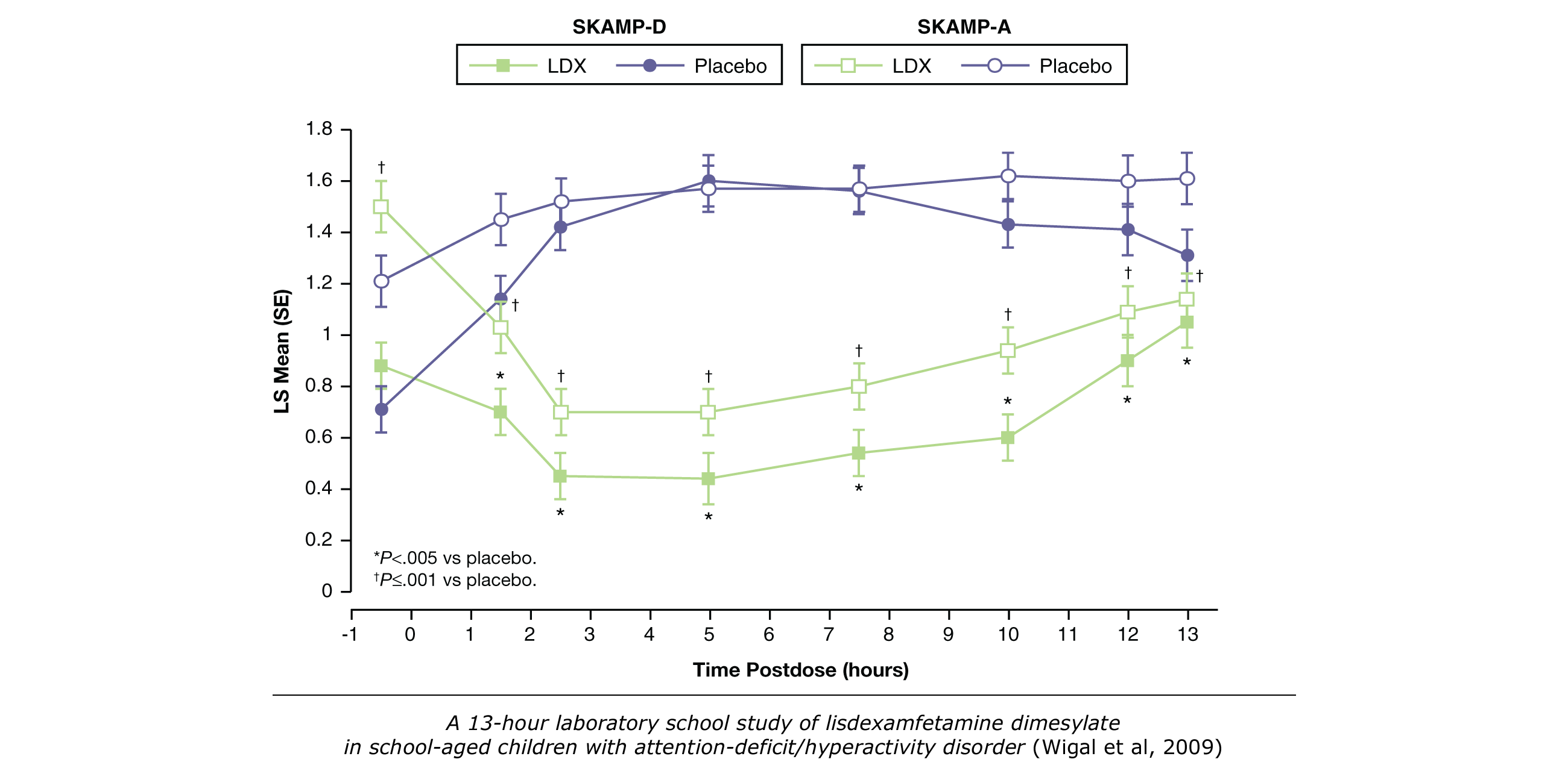 Evaluating KemPharm's KP415, Part 3: KP415's Potential