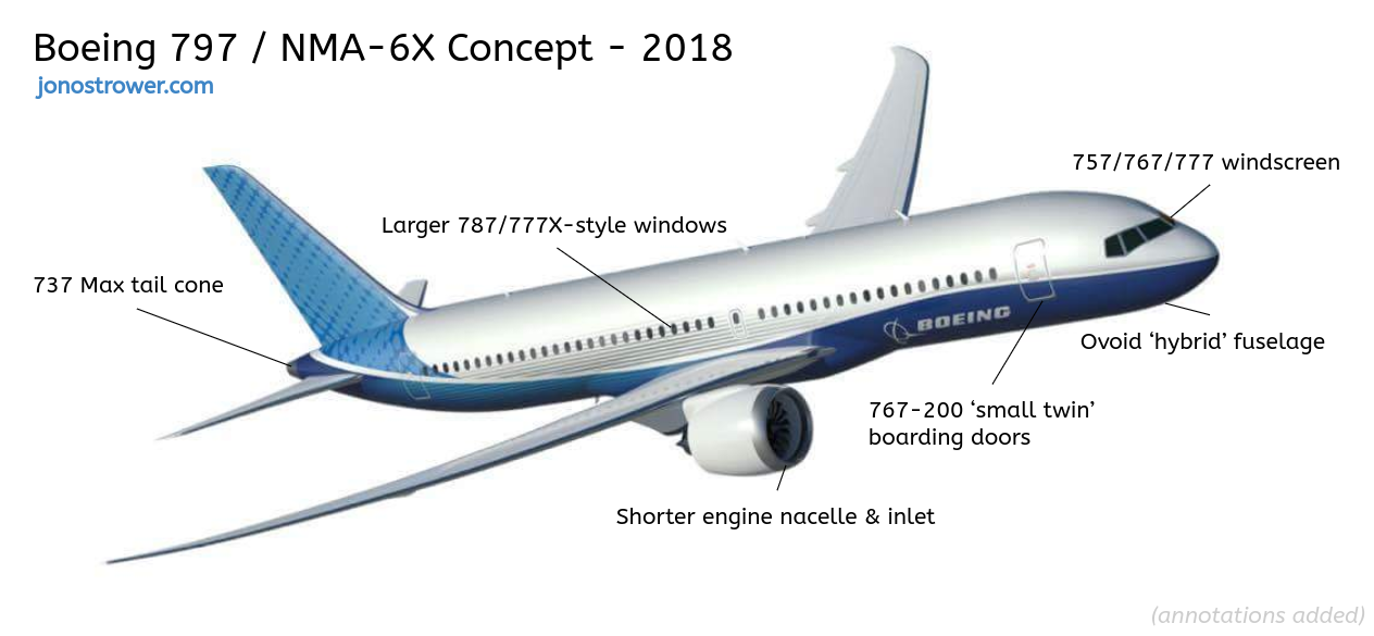 Boeing Will Follow Its Standard Policy Of Building Two Models With The Same Maximum Take Off Weight This Allows Them To Use Engines Wing Etc