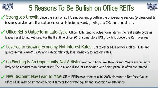 Office REITs: Jobs, Jobs, Jobs | Seeking Alpha