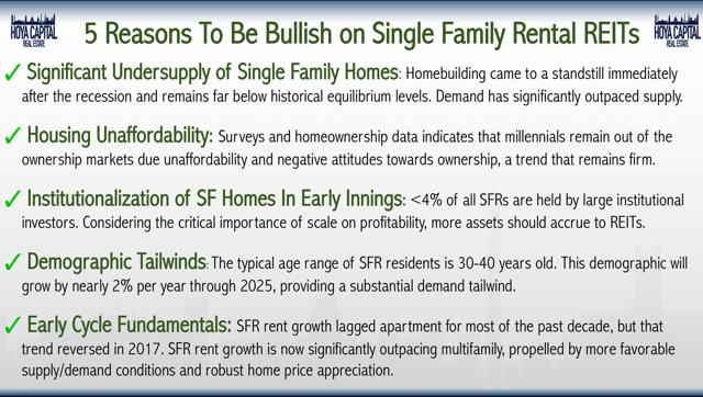 bull thesis single family rentals