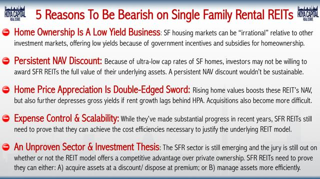 bear thesis single family rentals