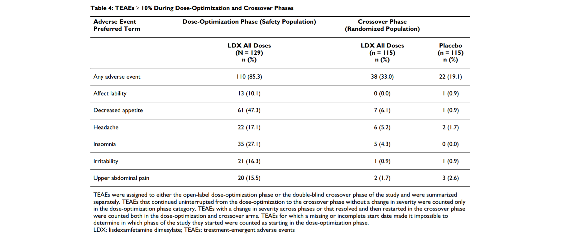 Evaluating KemPharm's KP415, Part 3: KP415's Potential (Copy
