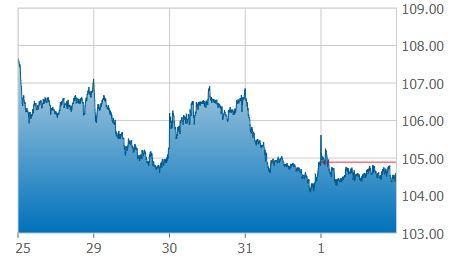 global cannabis stock index