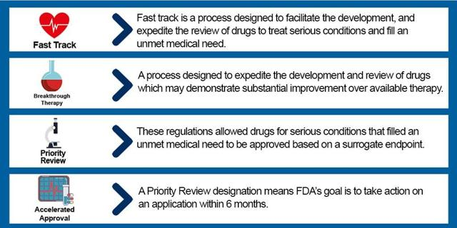 Genomic Medicine: Is The Platform The FDA Product? | Seeking