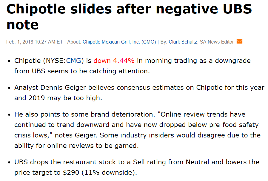 Chipotle Would This Time Be Different Chipotle Mexican Grill