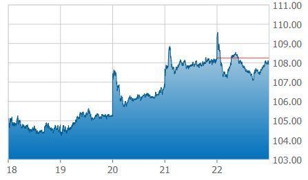 global cannabis stock index 062218