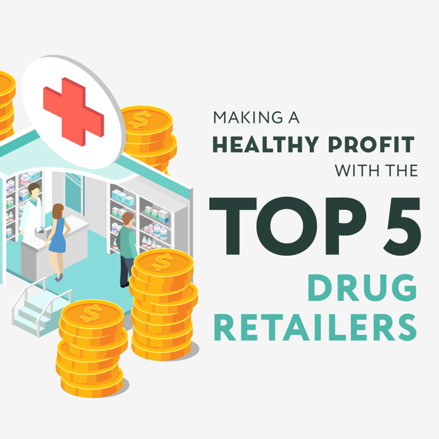 Making A Healthy Profit With the Top 5 Drug Retailers