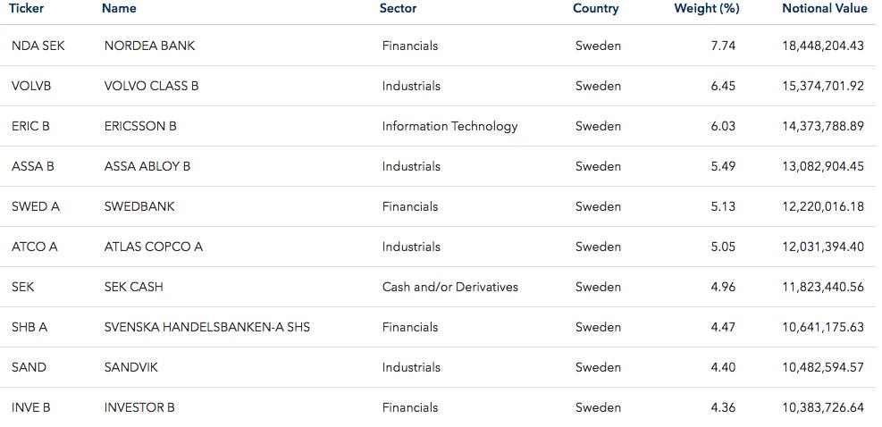 Investor ab sweden pdf writer