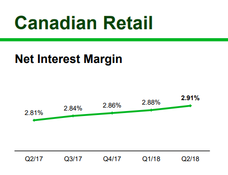 how to buy us stock in canada td bank
