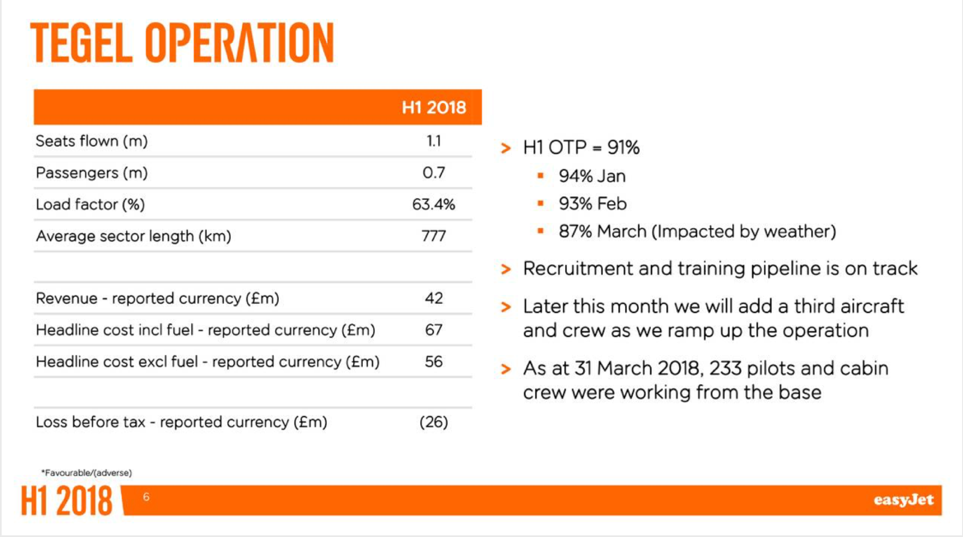 Tegel ipo supplementary financial information