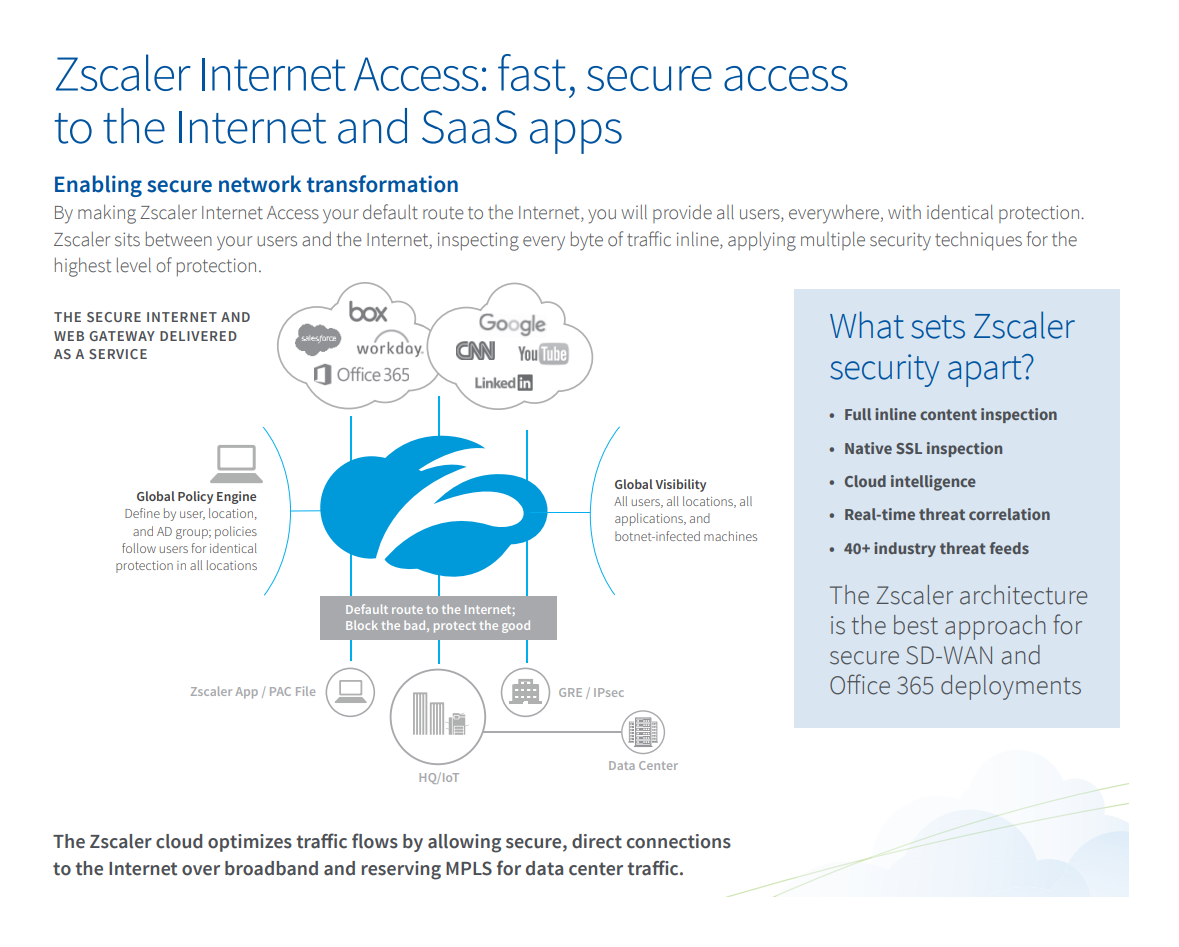 Zscaler Security As A Service Delivers - Zscaler, Inc  (NASDAQ:ZS