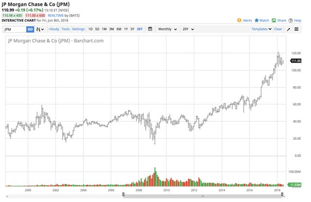 deutsche bank stock nyse