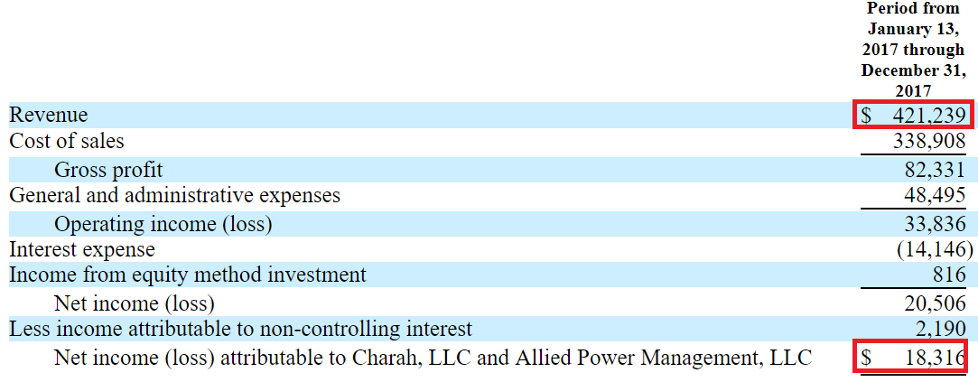 Charah solutions ipo underwriter