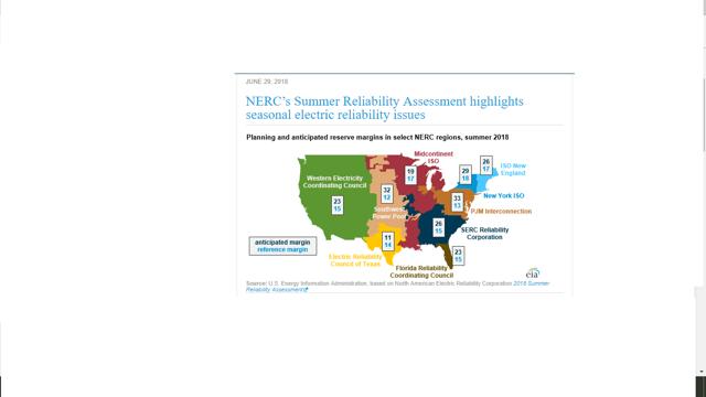 NERCs Summer Reliability Assessment