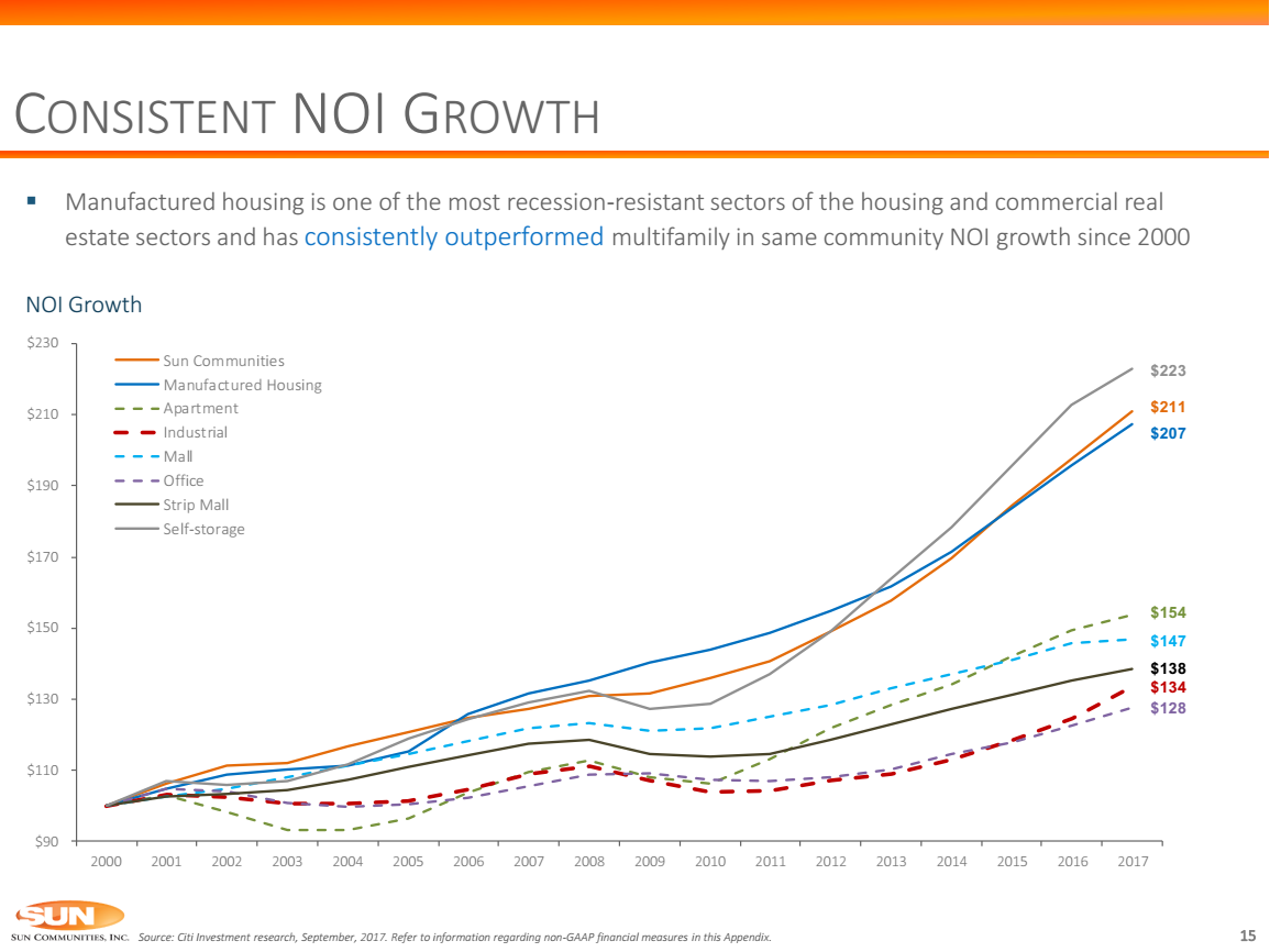 googles consistent growth since - HD1155×866
