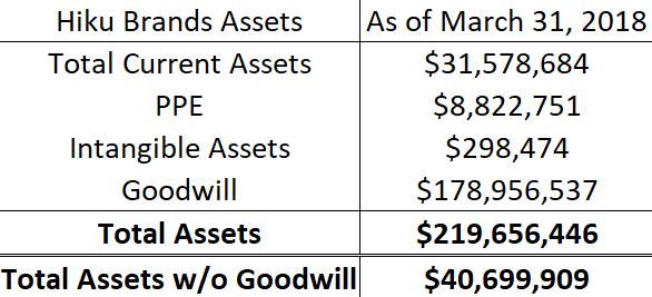 Excel Balance sheet Hiku