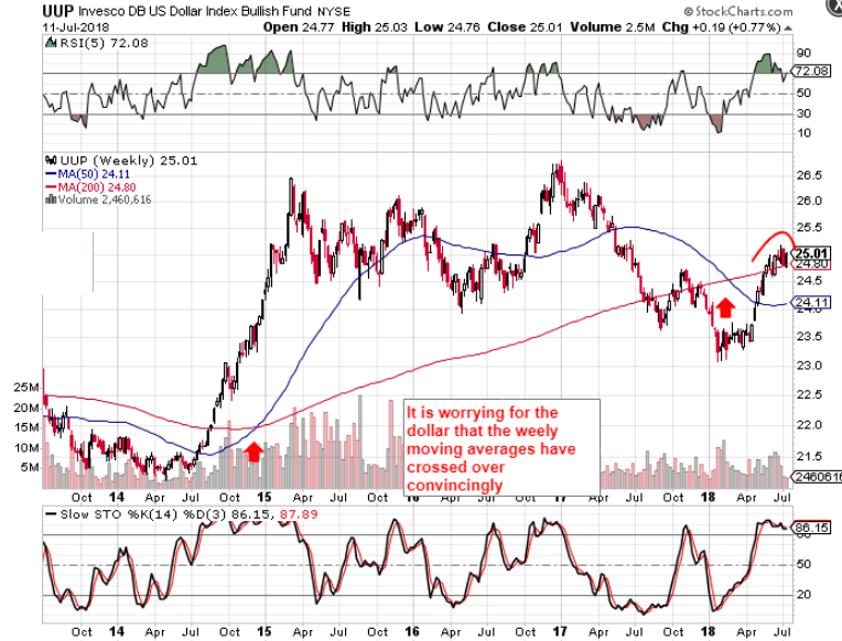 Silver Stay The Course Ishares Silver Trust Etf Nysearcaslv