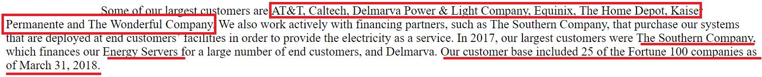Bloom energy prices ipo