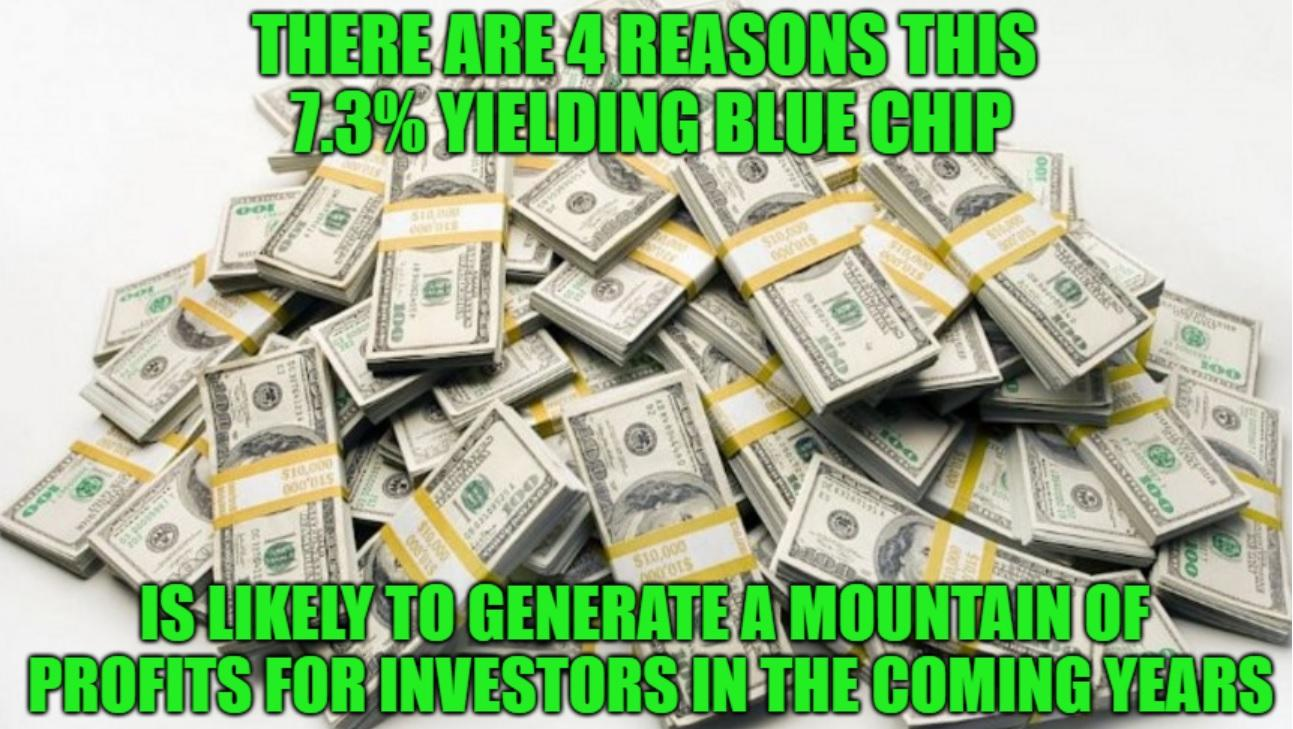 dividend blue chips