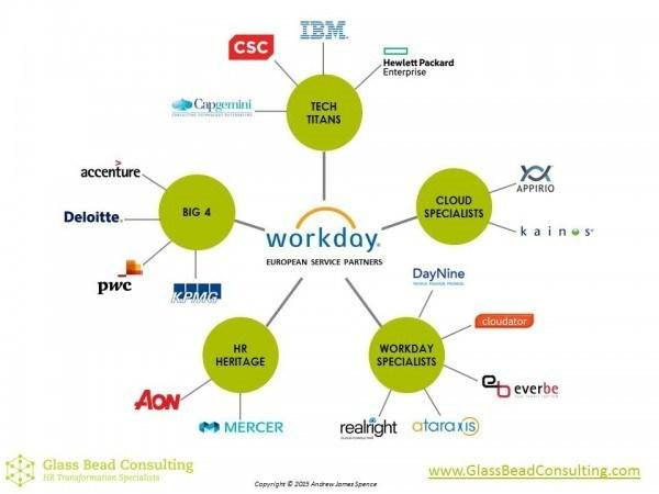 Workday_European service partners