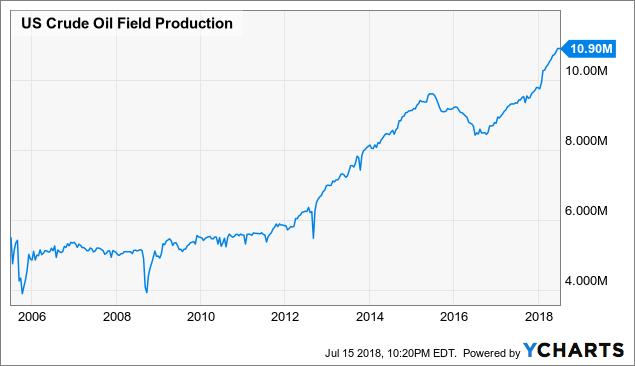 Venezuela The Key To Oil Prices