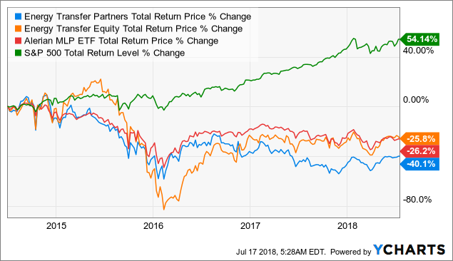 This Mega Merger Could Make You A Fortune: 5 Things Investors Need ...