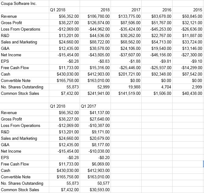 Source Company Filings 10 K Q