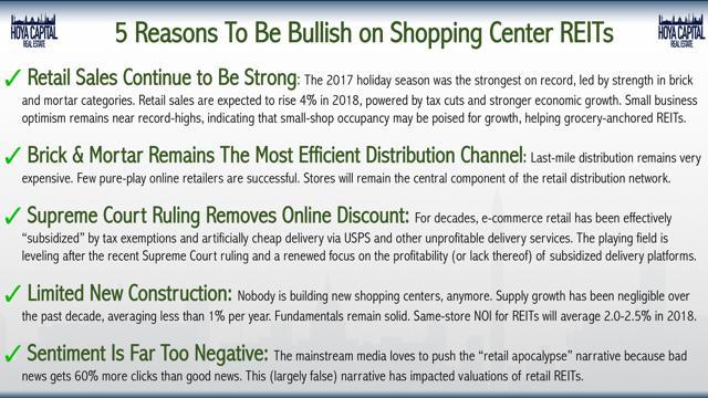bullish shopping centers