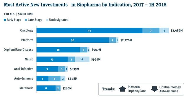 PrudentBiotech.com ~ Biopharma Investments, 2018, SVB