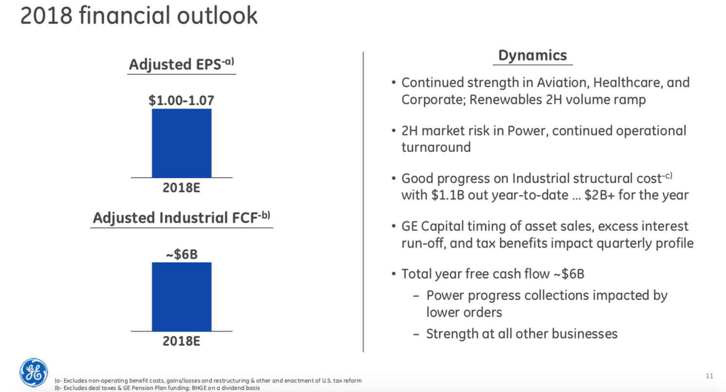 General Electric: I'm Betting On John Flannery - General
