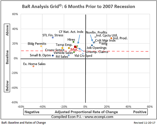 BaR Analysis Grid 1