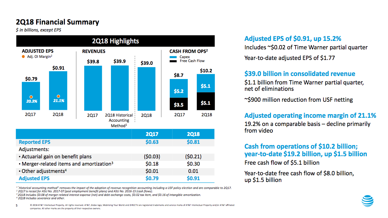 AT&T: It\'s Earnings That Matter - AT&T Inc. (NYSE:T) | Seeking Alpha