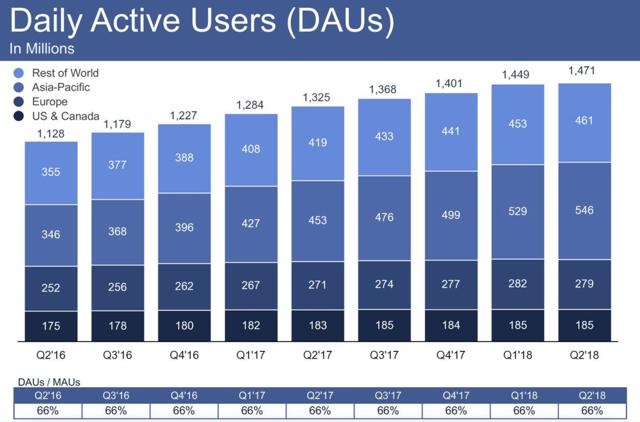 Facebook Buy The Dip Facebook Nasdaqfb Get The Latest