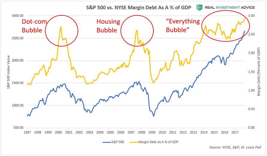 dot com bubble summary