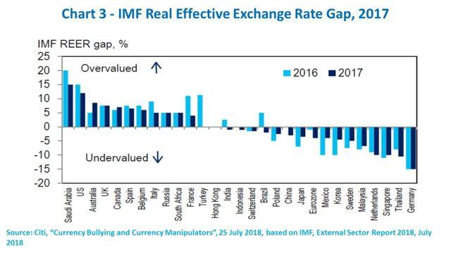 Global Imbalances And Currency Bullying Seeking Alpha