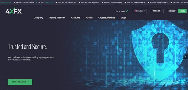 4XFX trading platform