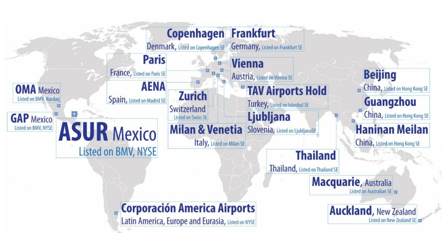 Listed Airports September News Will Your Investment Sink