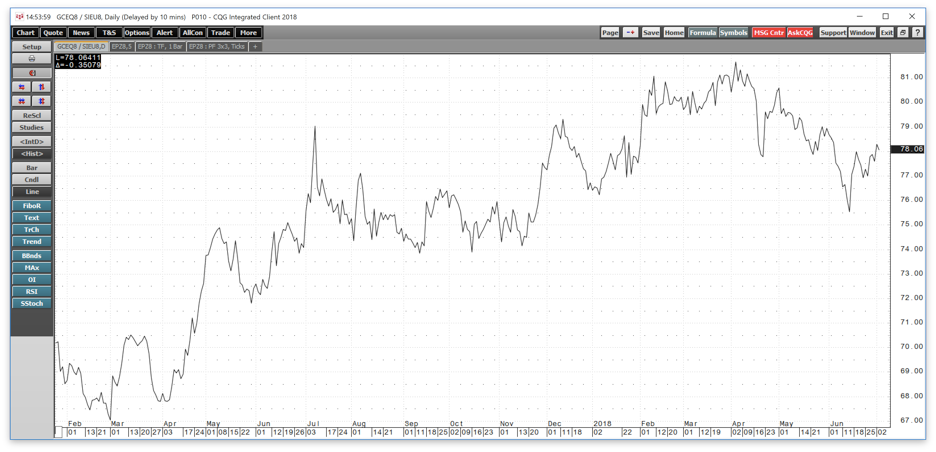Silver The One Year Anniversary Of A Flash Crash Velocityshares