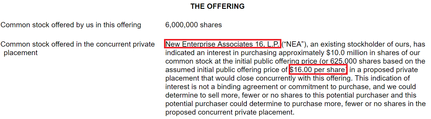 Roches bet on allakos is too expensive allakos nasdaqallk it can be seen in the following lines from the prospectus that previous shareholders were interested in the shares at 16 per share or 34x cash per share malvernweather Image collections