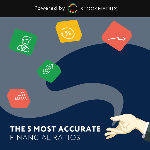The 5 Most Accurate Financial Ratios