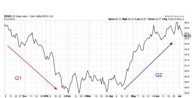 trade tension threatens grainger u0026 39 s stellar growth