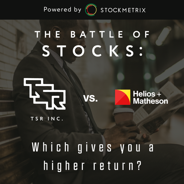 Helios & Matheson Analytics (<a href='https://seekingalpha.com/symbol/HMNY' title='Helios and Matheson Analytics, Inc.'>HMNY</a>) Vs. TSR Inc (NASDAQ:<a href='https://seekingalpha.com/symbol/TSRI' title='TSR, Inc.'>TSRI</a>)