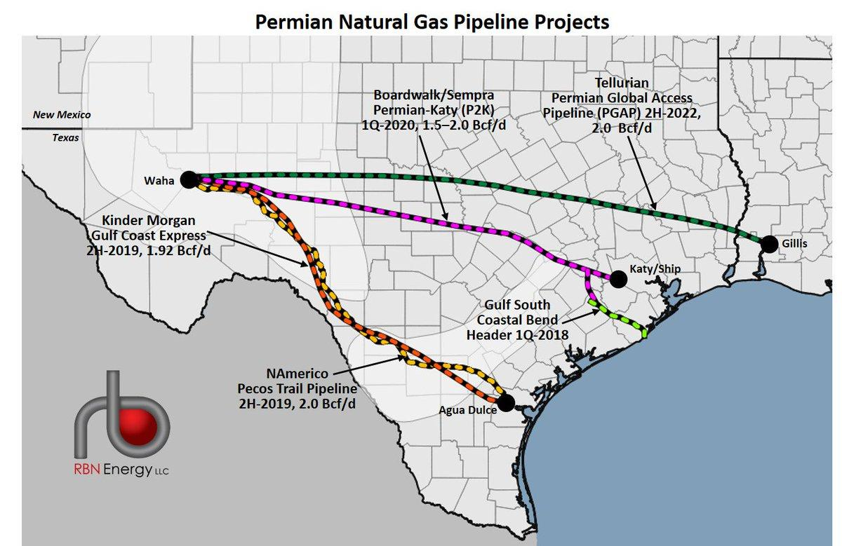 Permian Basin: These Oil And Gas Pipeline Projects Will