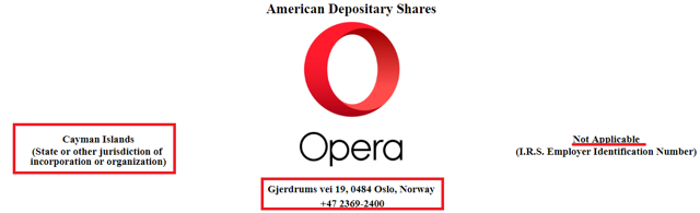 Opera IPO: Tempting Revenue Growth And Innovative Business Model