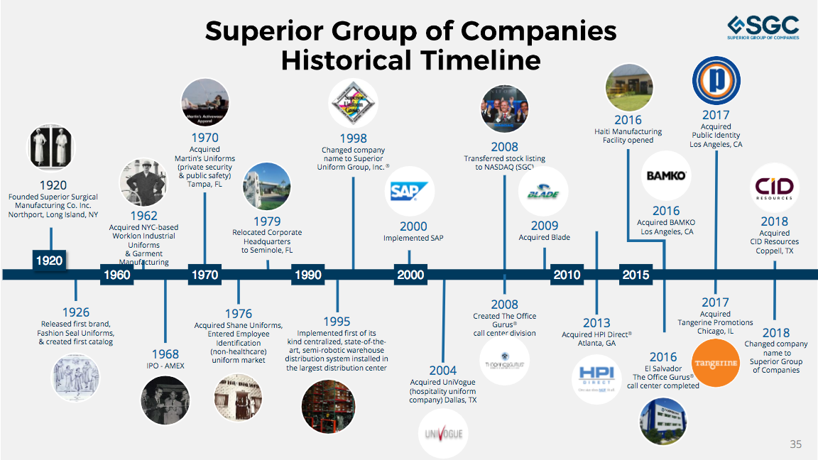 2d45155e582 A quick look below shows the history of Superior and its path to become  what it is now.