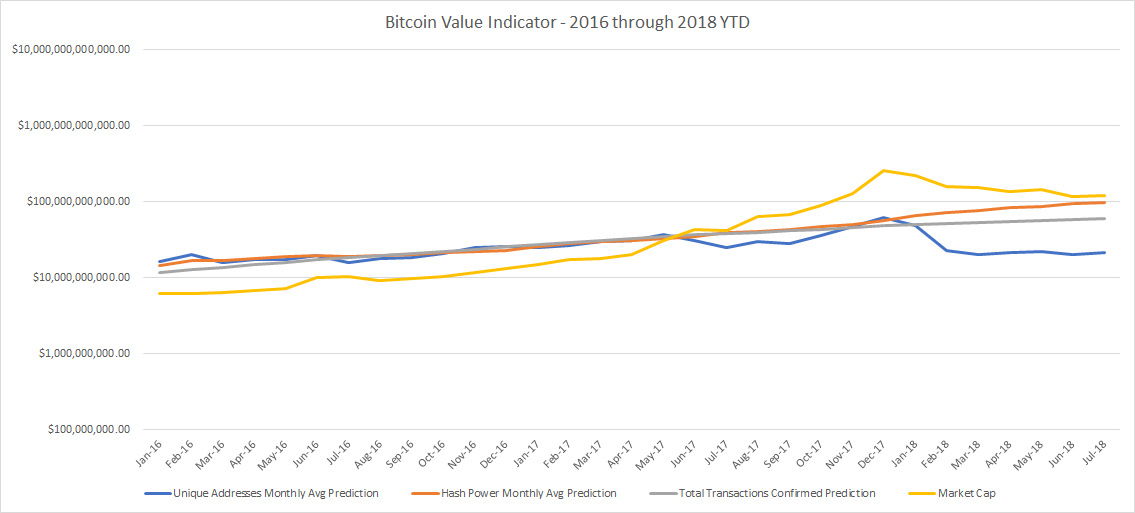 17 bitcoin value