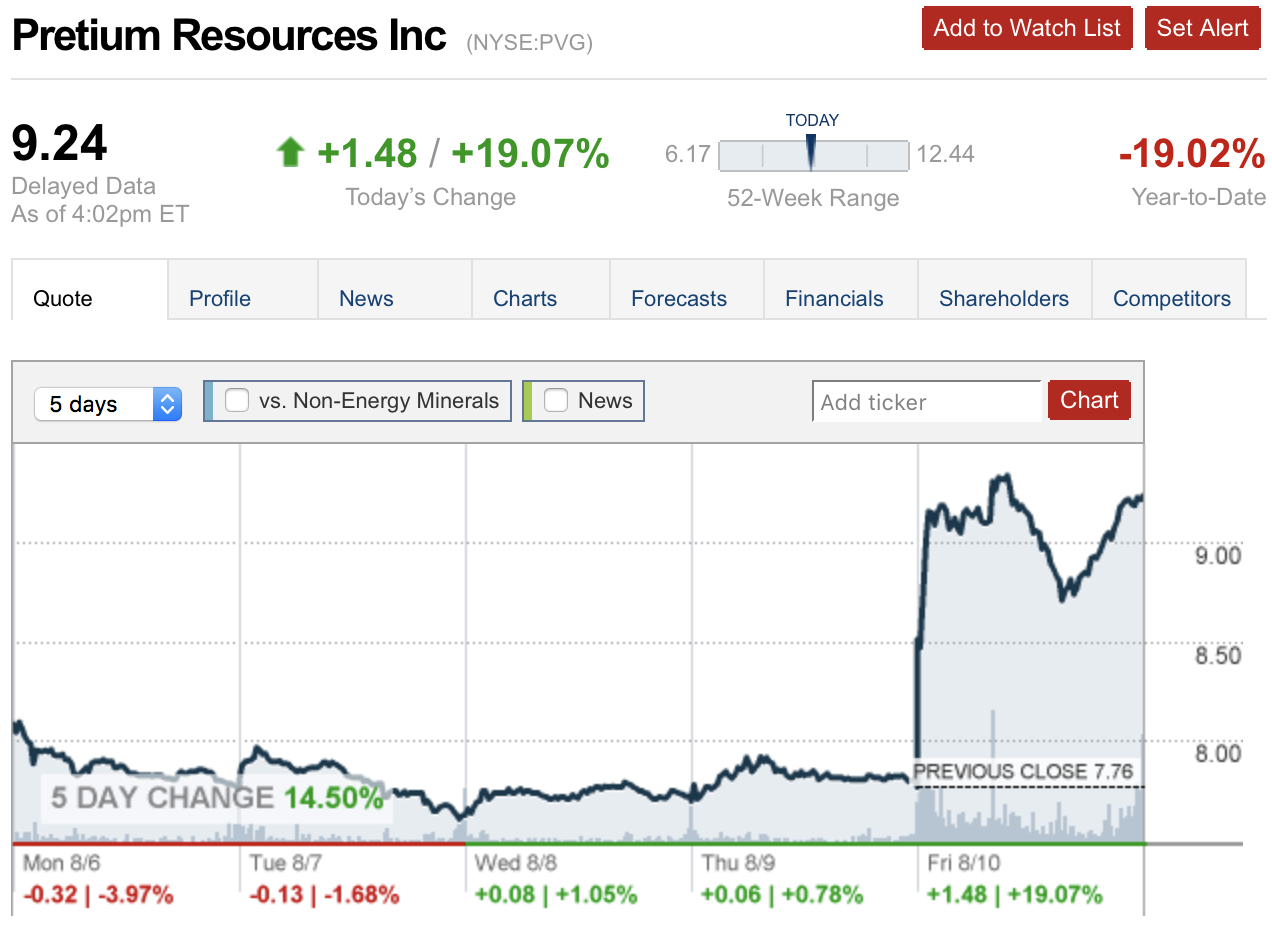 Pretium Resources Is There Still More Upside After 19 Spike In